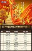 2017中国上市房企纳税榜揭晓恒大404亿位列第一