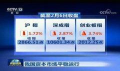 极度罕见!新闻联播两提股市 上次提及见底暴涨