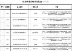 37家企业被集中曝光 北京市住建委将以高压态势督促物