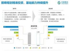 """5G成新基建""""领头羊"""" 三大运营商2020年5G这么干"""